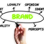 Brand Diagram Displays Company Identity And Loyalty