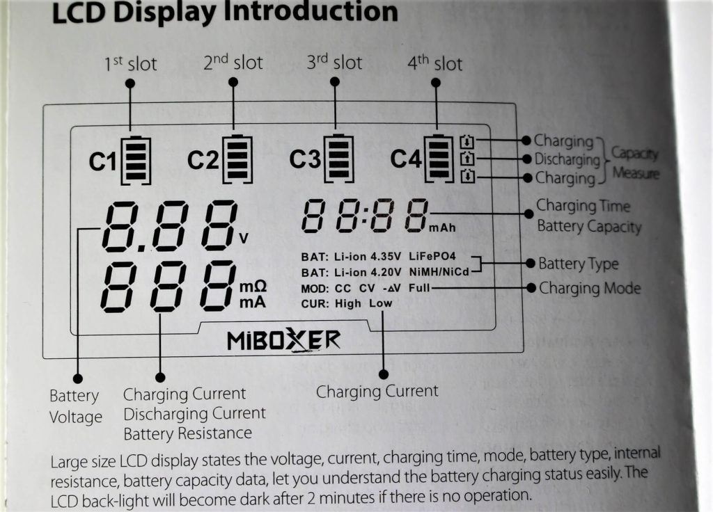 User manual display screen for MiBoxer C4 charger