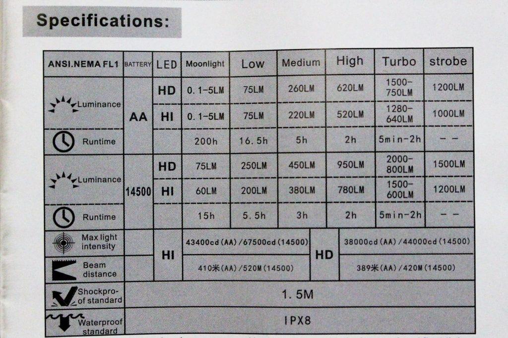 Output for Manker MK41