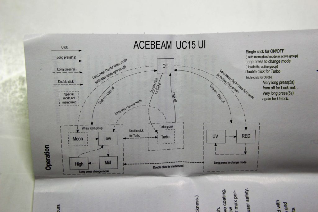 Acebeam UC15 instructions